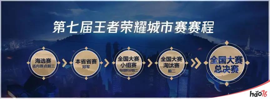 第七届王者荣耀城市赛——徐州站  5月1日-2日,在徐州苏宁广场震撼开赛!